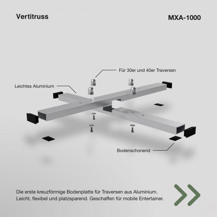 Explosionszeichnung MXA-1000 Traversen Bodenplatte